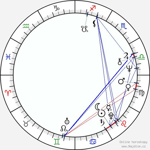 Linda Kelsey wikipedie wiki 2018, 2019 horoskop