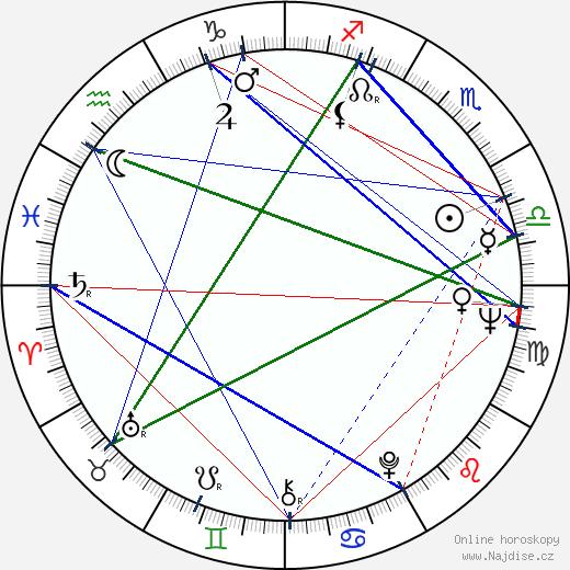 Linda Lavin wikipedie wiki 2017, 2018 horoskop