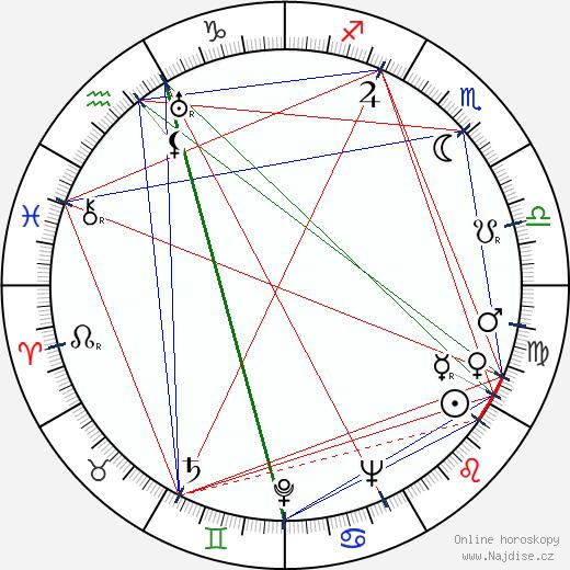 Linda Perry wikipedie wiki 2018, 2019 horoskop