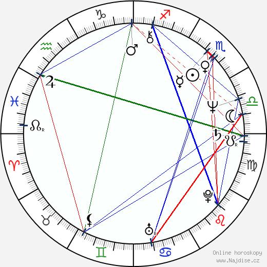 Lindsay Duncan wikipedie wiki 2018, 2019 horoskop