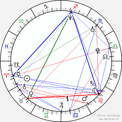 Lindsay Hartley wikipedie wiki 2018, 2019 horoskop