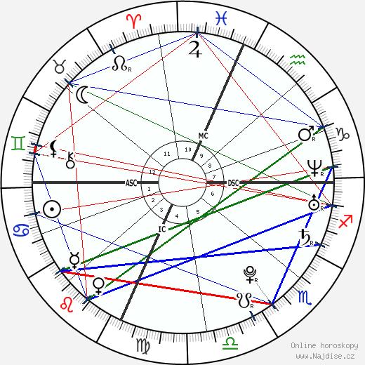 Lindsay Lohan wikipedie wiki 2019, 2020 horoskop