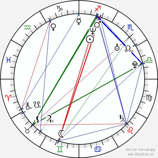 Lindsay Price wikipedie wiki 2017, 2018 horoskop