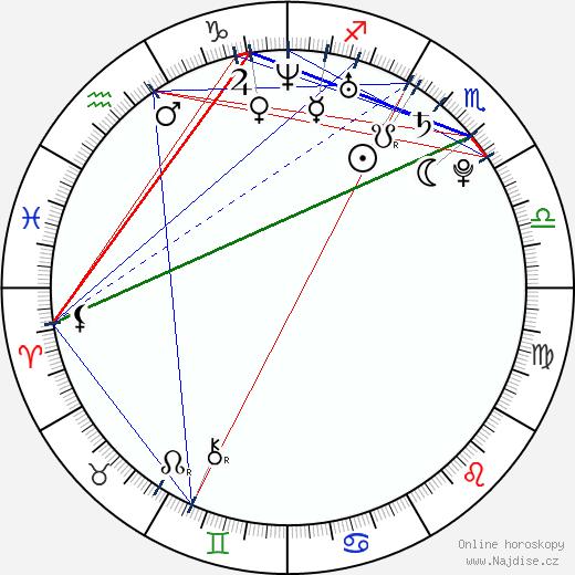 Lindsey Haun wikipedie wiki 2019, 2020 horoskop
