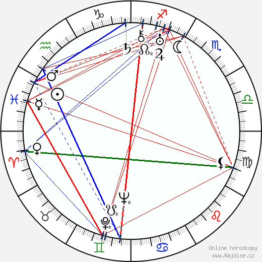 Line Noro wikipedie wiki 2019, 2020 horoskop