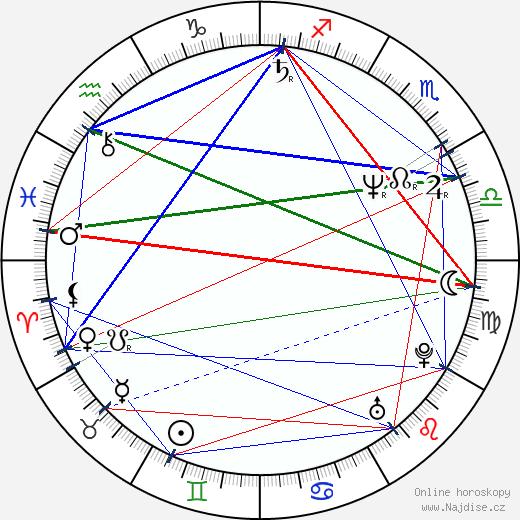 Linnea Quigley wikipedie wiki 2018, 2019 horoskop