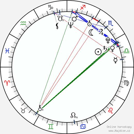 Linus de Paoli wikipedie wiki 2018, 2019 horoskop