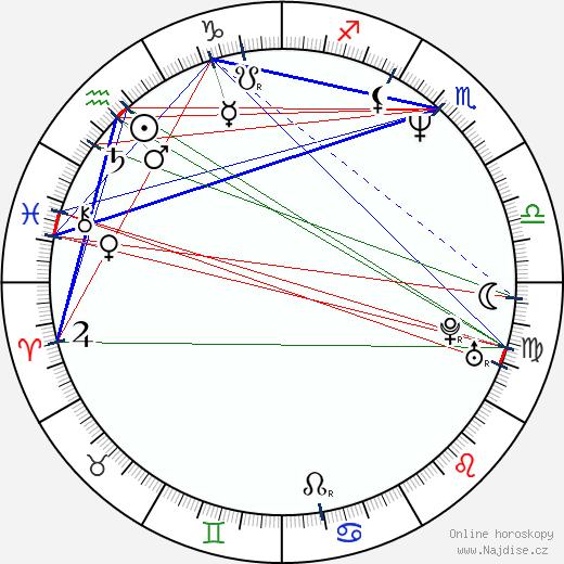 Linus Roache wikipedie wiki 2017, 2018 horoskop
