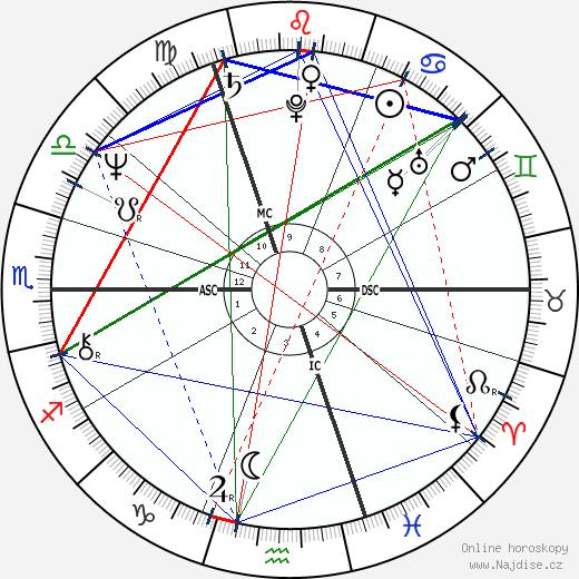 Liona Boyd wikipedie wiki 2019, 2020 horoskop