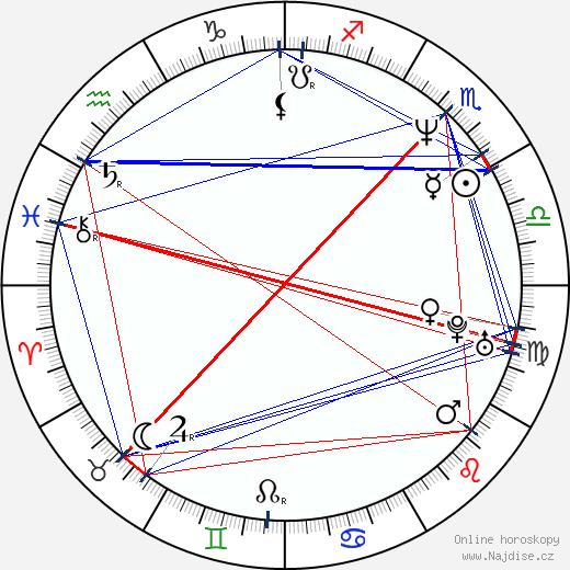 Lionel Abelanski wikipedie wiki 2018, 2019 horoskop
