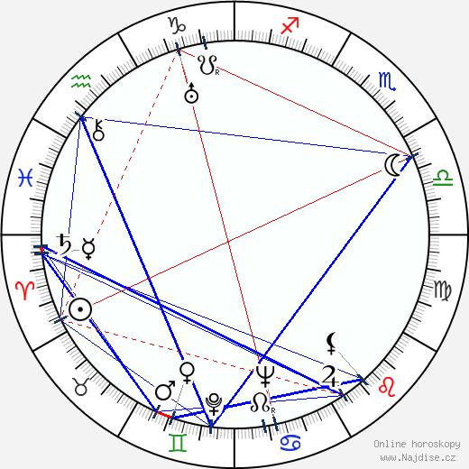 Lionel Houser wikipedie wiki 2019, 2020 horoskop