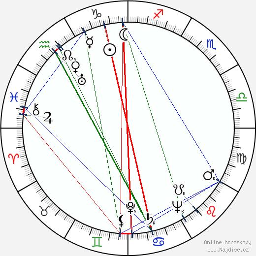 Lionel Newman wikipedie wiki 2018, 2019 horoskop