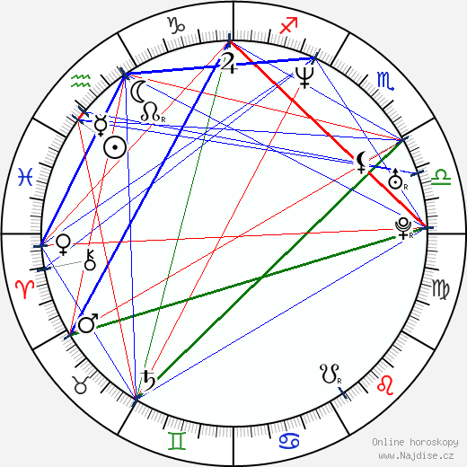 Lior Miller wikipedie wiki 2019, 2020 horoskop