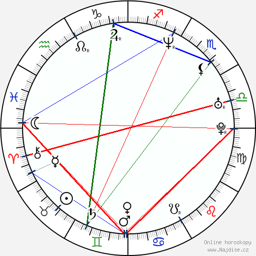 Lisa Ann wikipedie wiki 2018, 2019 horoskop