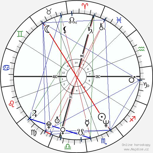 Lisa Bonet wikipedie wiki 2018, 2019 horoskop
