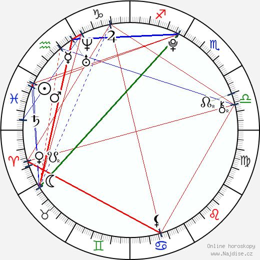 Lisa Børud wikipedie wiki 2018, 2019 horoskop