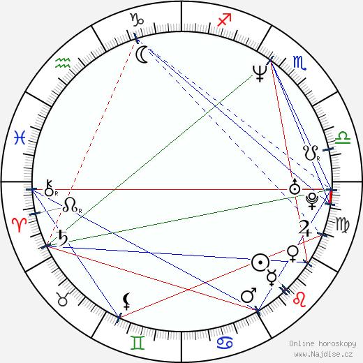 Lisa Boyle wikipedie wiki 2019, 2020 horoskop