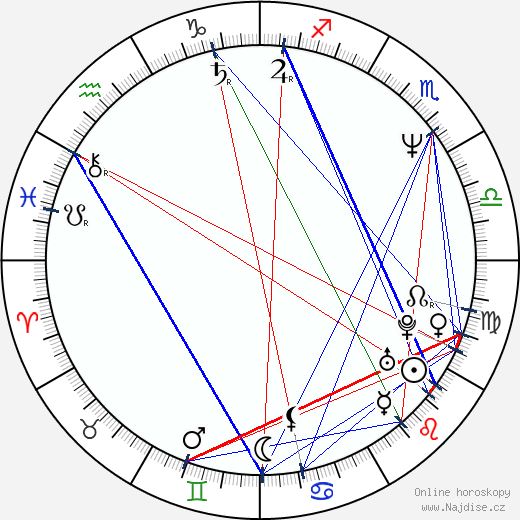 Lisa Coleman wikipedie wiki 2018, 2019 horoskop