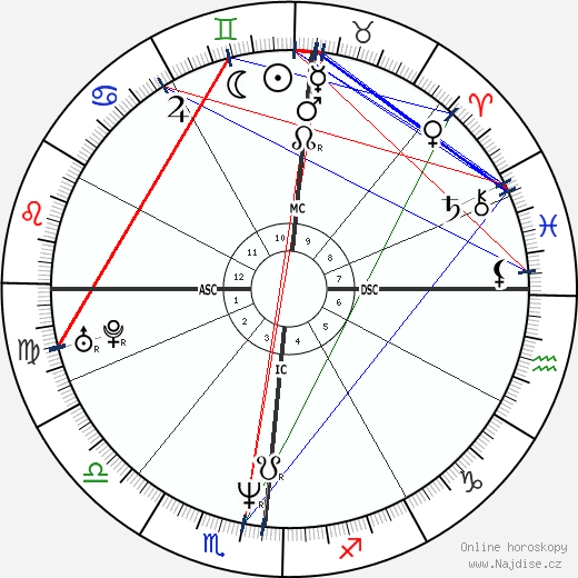 Lisa Edelstein wikipedie wiki 2020, 2021 horoskop