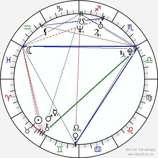Lisa Lavie wikipedie wiki 2018, 2019 horoskop