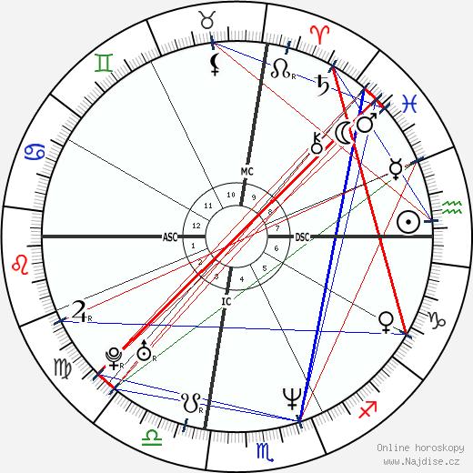 Lisa Marie Presley wikipedie wiki 2018, 2019 horoskop