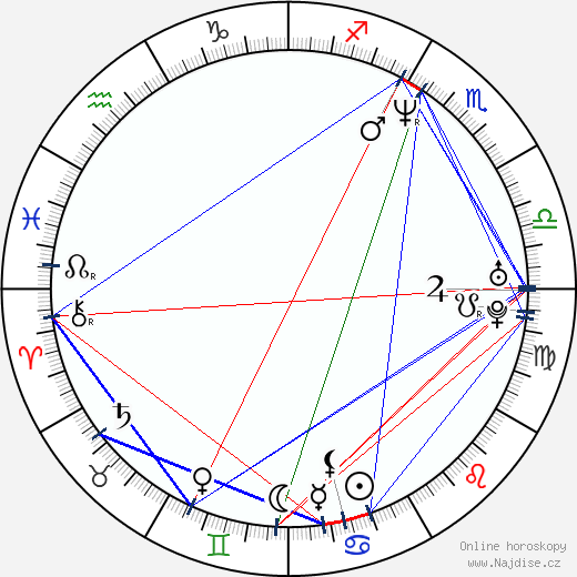 Lisa Nicole Carson wikipedie wiki 2018, 2019 horoskop