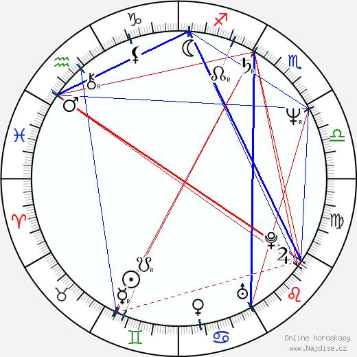 Lisa Niemi wikipedie wiki 2017, 2018 horoskop