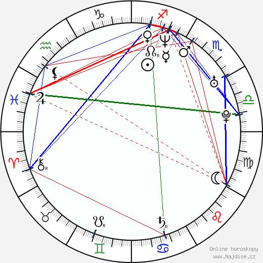 Lisa Sheridan wikipedie wiki 2018, 2019 horoskop