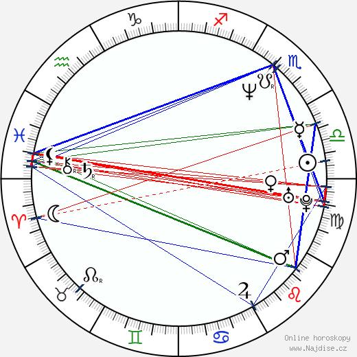 Lisa Thornhill wikipedie wiki 2019, 2020 horoskop