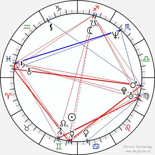 Lisa Vidal wikipedie wiki 2017, 2018 horoskop