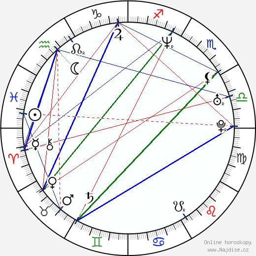 Lisa Werlinder wikipedie wiki 2019, 2020 horoskop