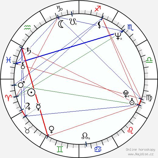 Lisa Zane wikipedie wiki 2019, 2020 horoskop