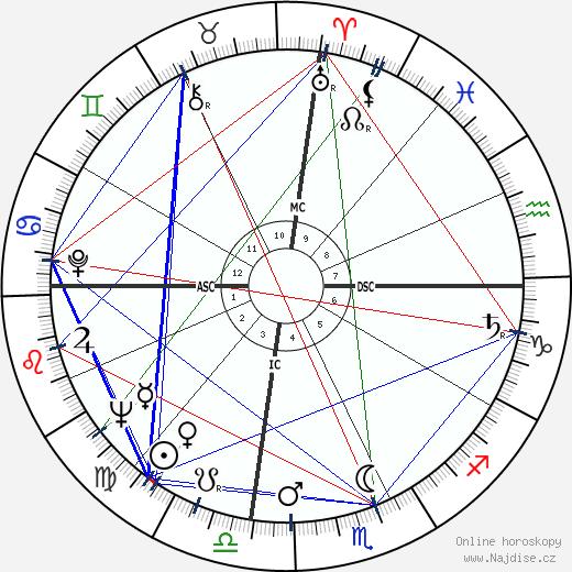 Little Willie Littlefield wikipedie wiki 2020, 2021 horoskop