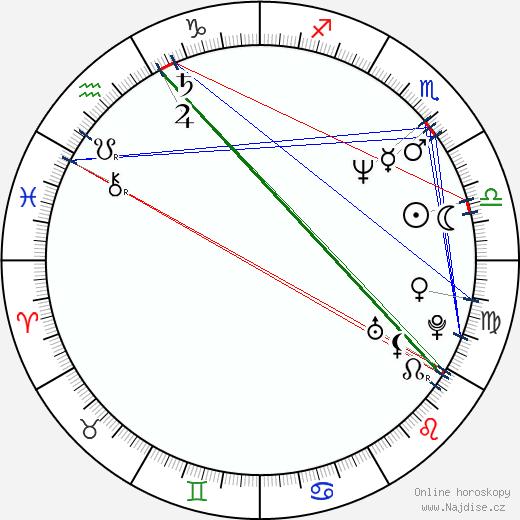 Liz Sagal wikipedie wiki 2018, 2019 horoskop