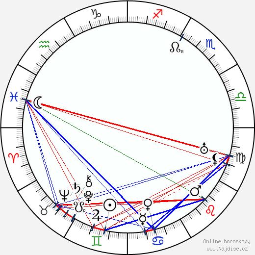 Liza Silbert wikipedie wiki 2017, 2018 horoskop