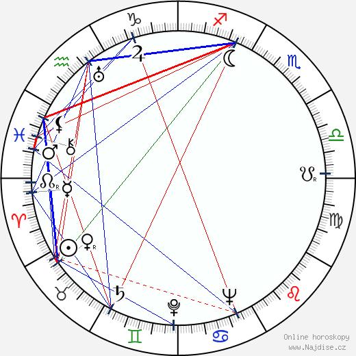 Ljuba Hermanová wikipedie wiki 2018, 2019 horoskop