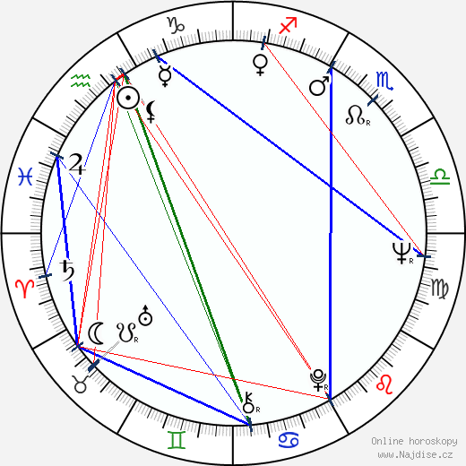 Ljudmila Poljakova wikipedie wiki 2020, 2021 horoskop