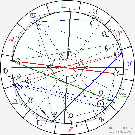 LL Cool J wikipedie wiki 2019, 2020 horoskop