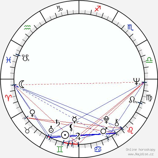 Lloyd Ahern II wikipedie wiki 2018, 2019 horoskop