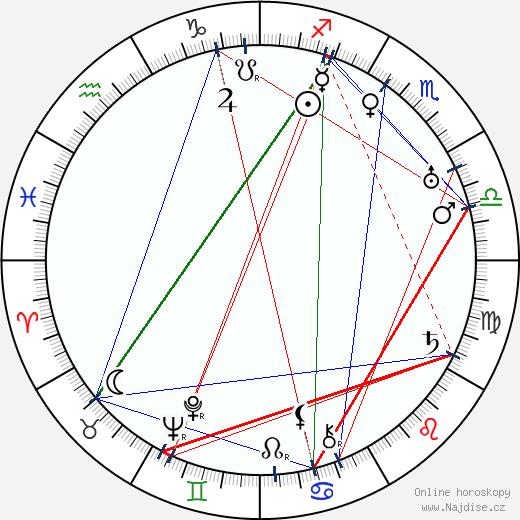 Lloyd Bacon wikipedie wiki 2018, 2019 horoskop