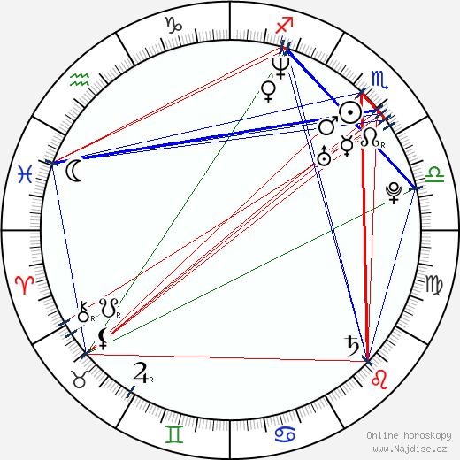 Logan Marshall-Green wikipedie wiki 2017, 2018 horoskop