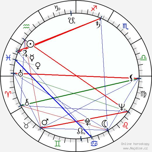Lois Maxwell wikipedie wiki 2018, 2019 horoskop