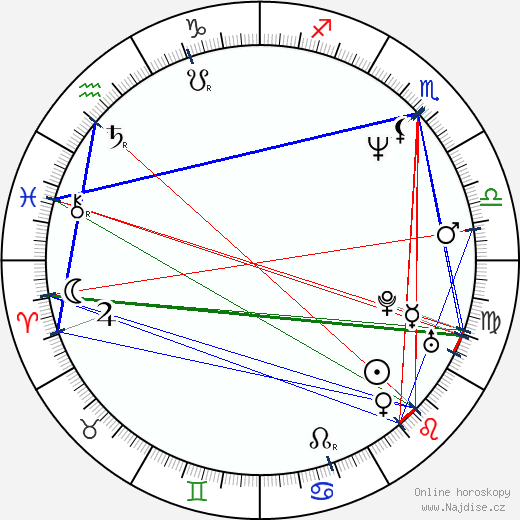 Lonnie Quinn wikipedie wiki 2018, 2019 horoskop