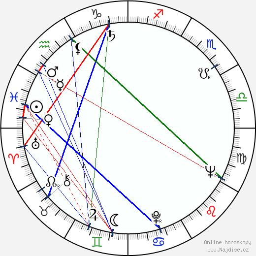 Lonny Kellner wikipedie wiki 2018, 2019 horoskop