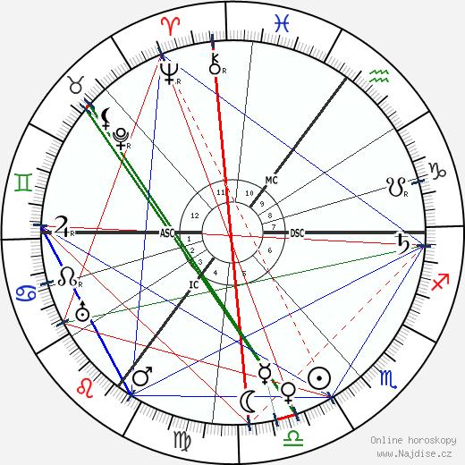 Lord Alfred Douglas wikipedie wiki 2018, 2019 horoskop