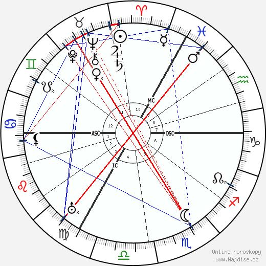 Lord Halifax wikipedie wiki 2017, 2018 horoskop