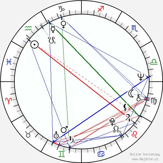 Lordan Zafranović wikipedie wiki 2017, 2018 horoskop