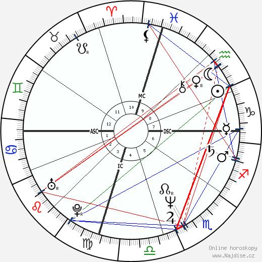 Lorenzo Lamas wikipedie wiki 2018, 2019 horoskop