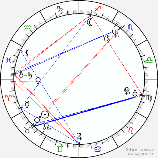 Lorenzo Quinn wikipedie wiki 2018, 2019 horoskop