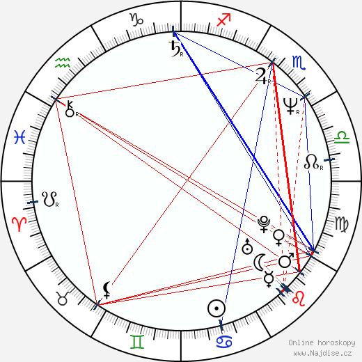 Lori Hallier wikipedie wiki 2017, 2018 horoskop